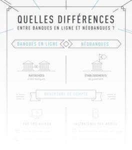 neobanque ou banque en ligne differences